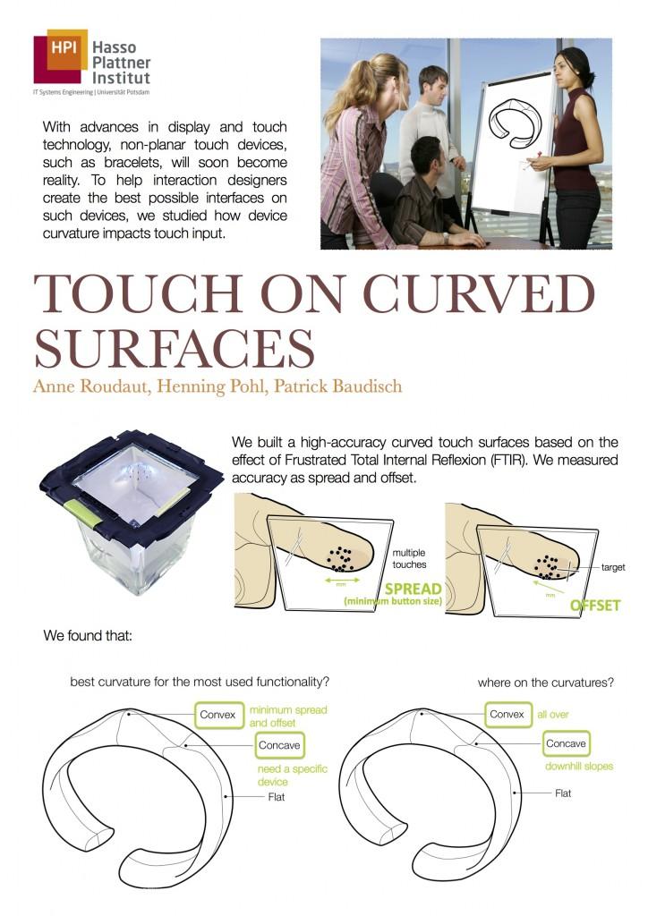 miniposter-touchcurve.pages